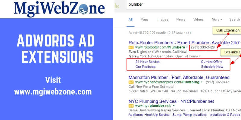 What are AdWords Ad Extensions?